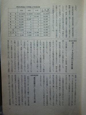 Kyomo11